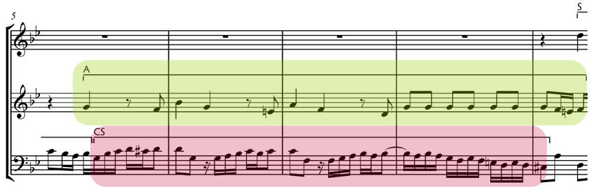 A simple 10-step guide to writing an amazing fugue